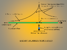 Visual depiction of the basics of the fluorescent position sensor.