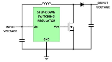 "Simplified switched mode boost converter circuit design. The inductor stores magnetic energy with current generated from the input voltage source when the switching transistor is in the ""on"" state and supplies boosed power to the load when the switching transistor is in the ""off"" state"
